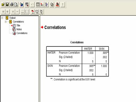 How do I analyze data in SPSS for Pearson's r and scatterplots?